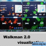 Walkman 2.0 Visualization by Spartas